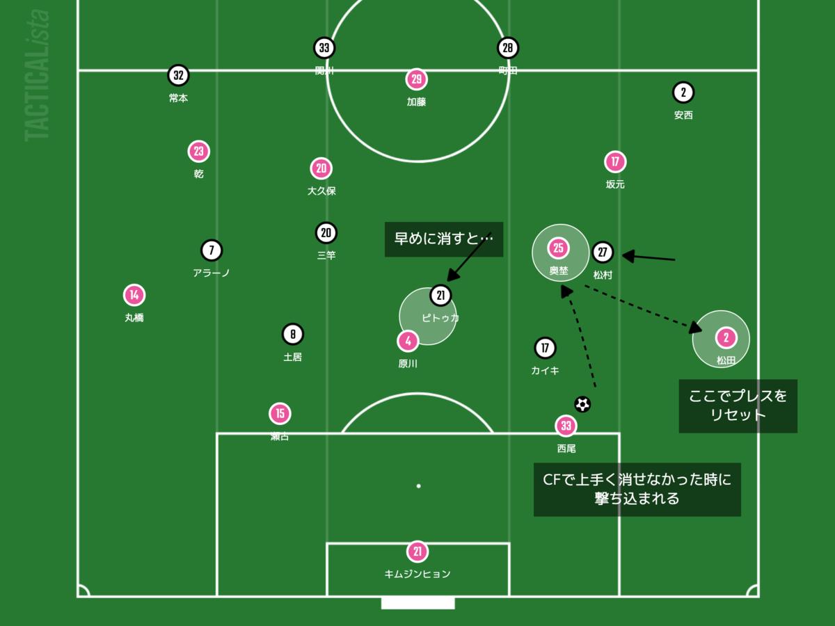 f:id:football-analyst:20210926194043p:plain