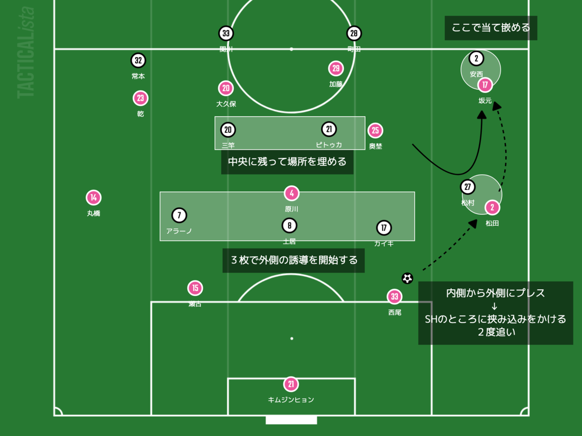 f:id:football-analyst:20210926202553p:plain