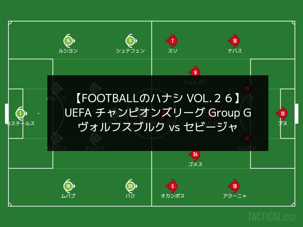 f:id:football-analyst:20210930151448p:plain