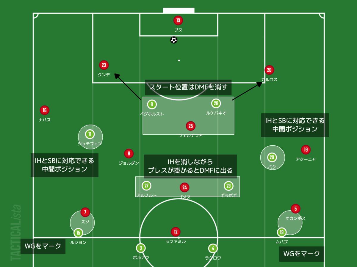 f:id:football-analyst:20210930155418p:plain