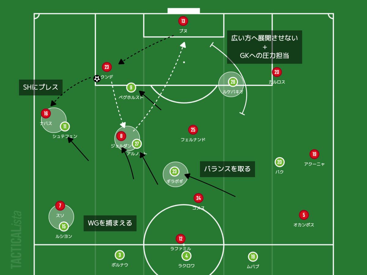 f:id:football-analyst:20210930173926p:plain