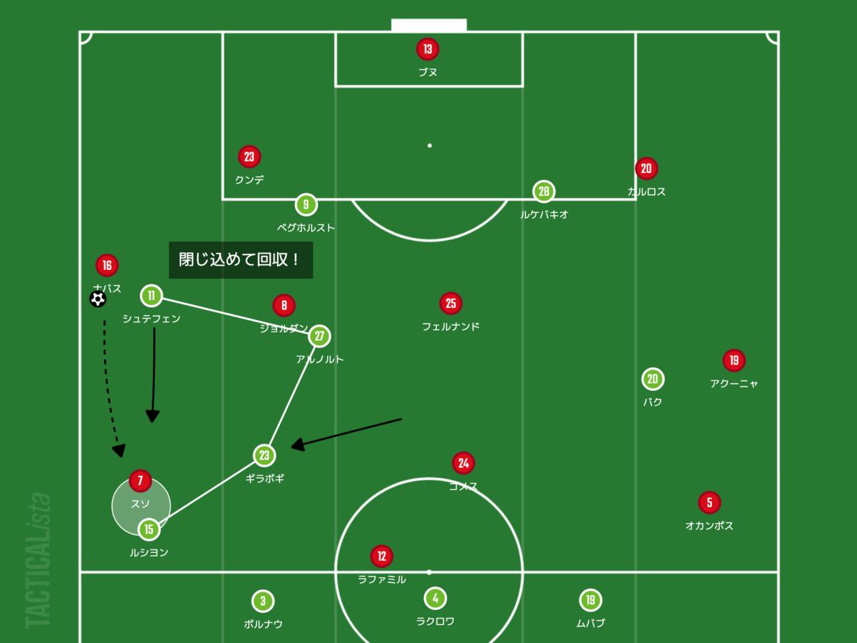 f:id:football-analyst:20210930175248p:plain