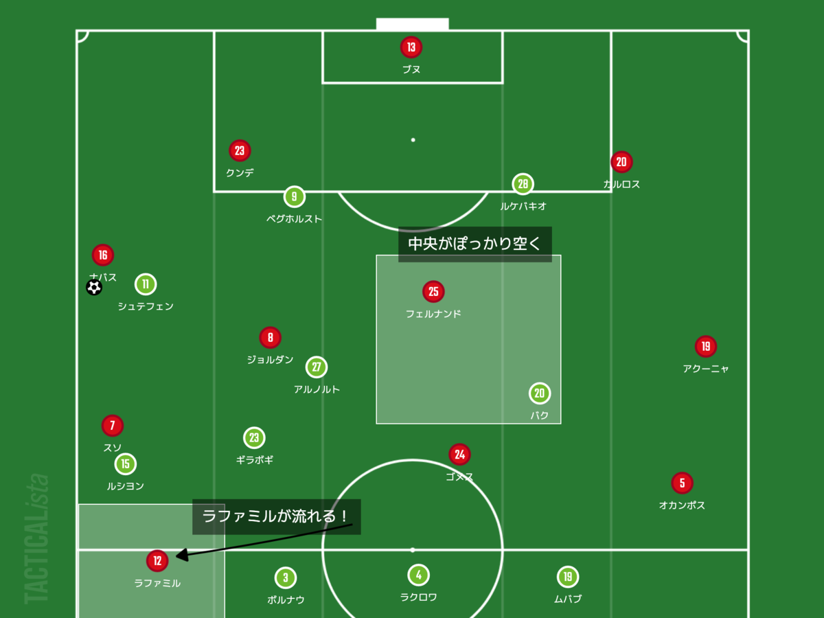 f:id:football-analyst:20210930183340p:plain
