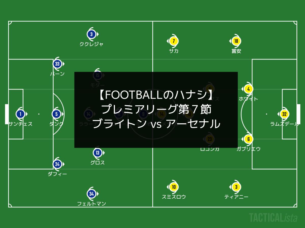 f:id:football-analyst:20211003175546p:plain