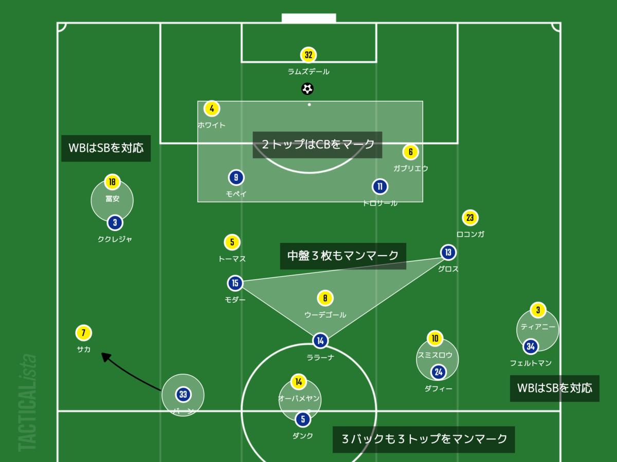 f:id:football-analyst:20211003210544p:plain