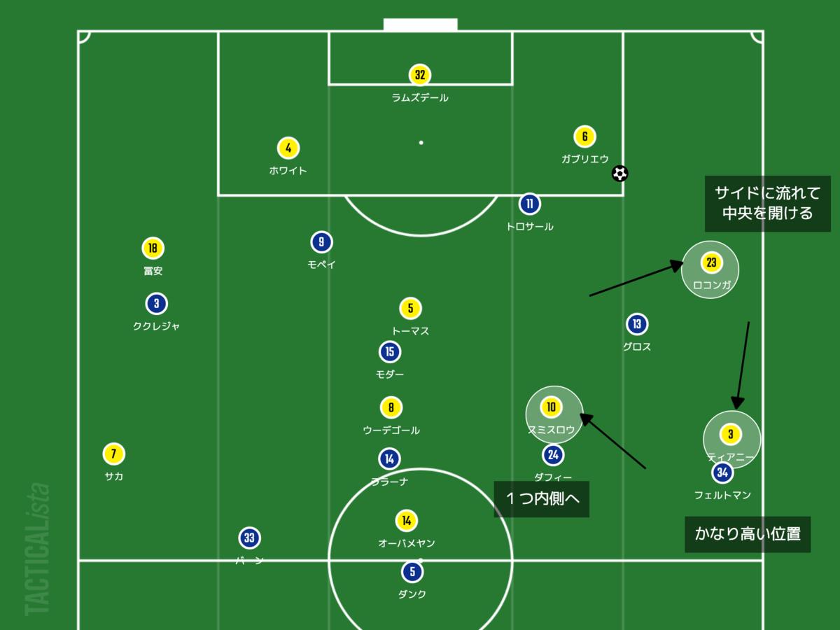 f:id:football-analyst:20211003220407p:plain