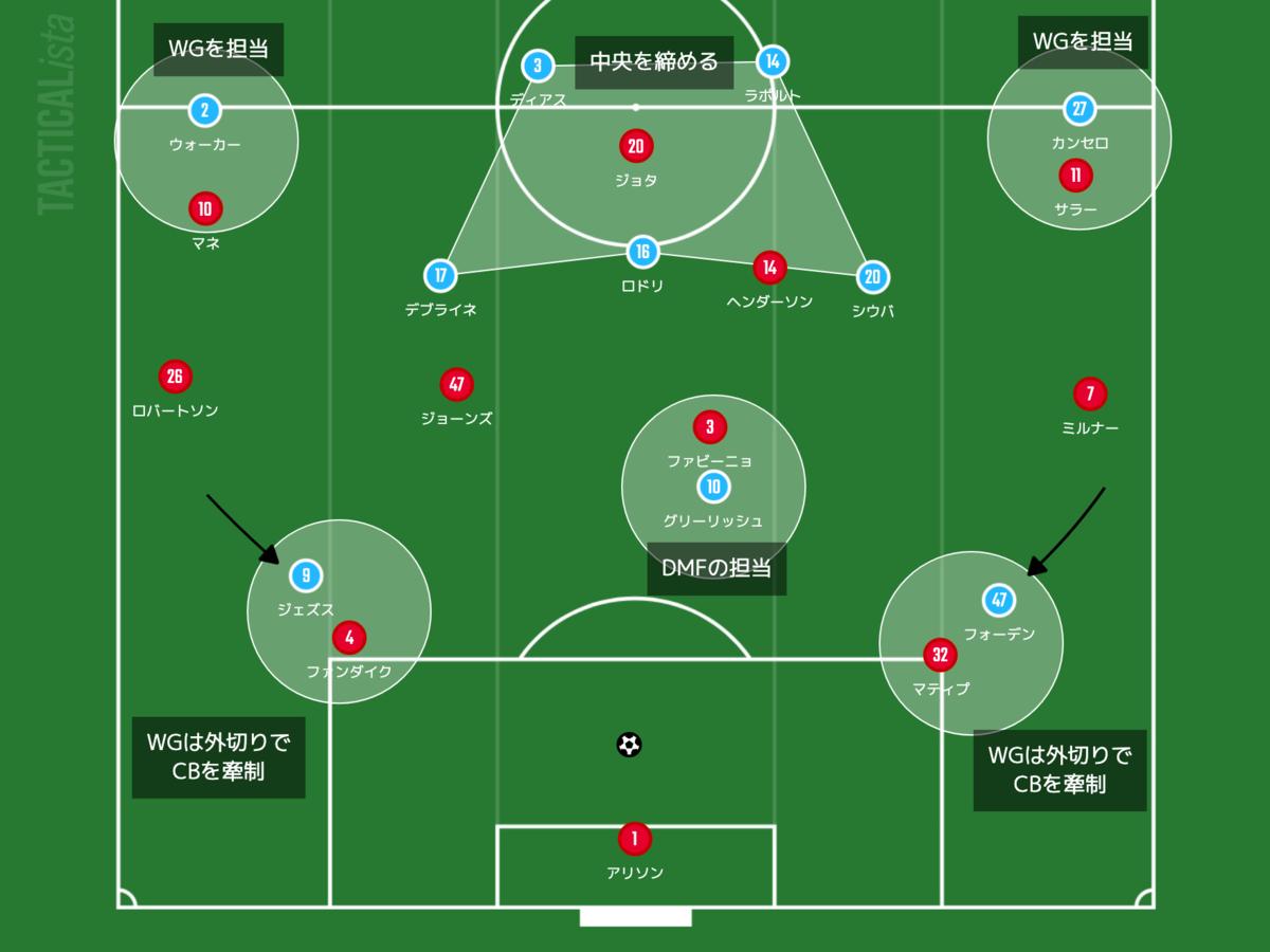 f:id:football-analyst:20211006225050p:plain