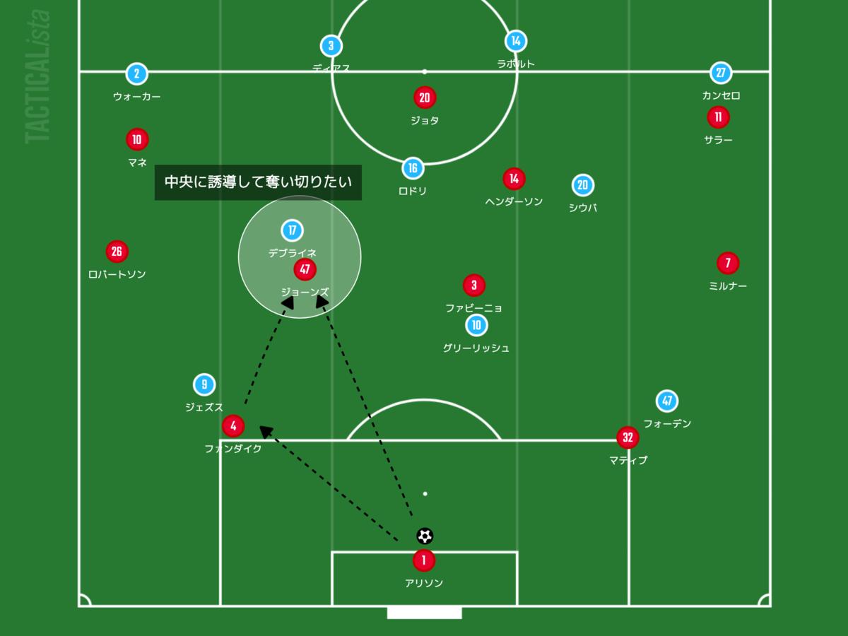 f:id:football-analyst:20211006232205p:plain
