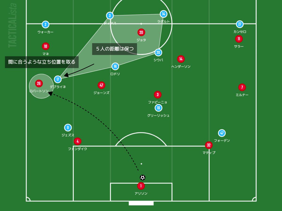 f:id:football-analyst:20211007074507p:plain