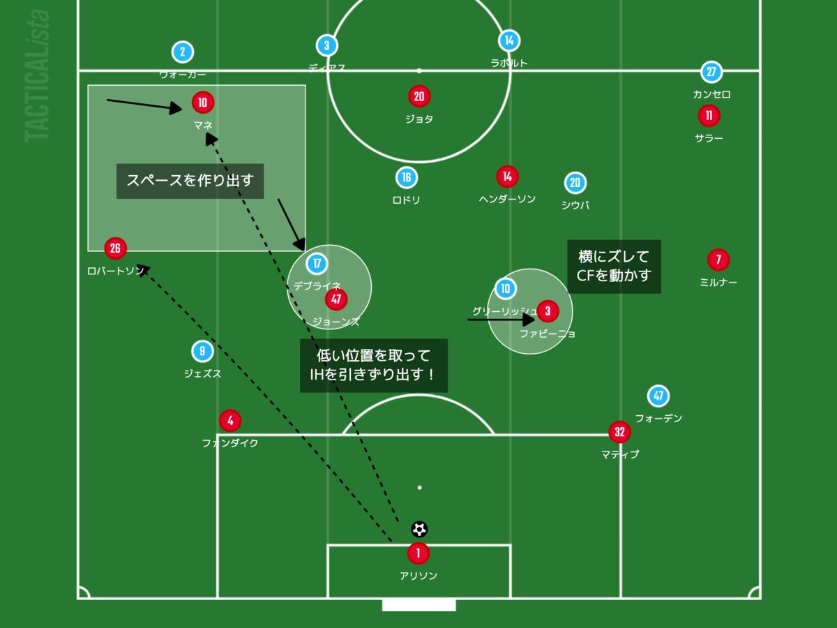 f:id:football-analyst:20211007074958p:plain