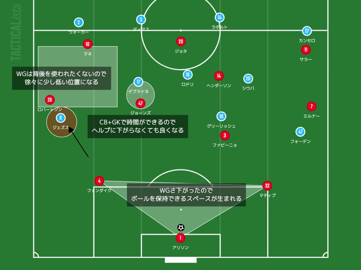 f:id:football-analyst:20211007080550p:plain