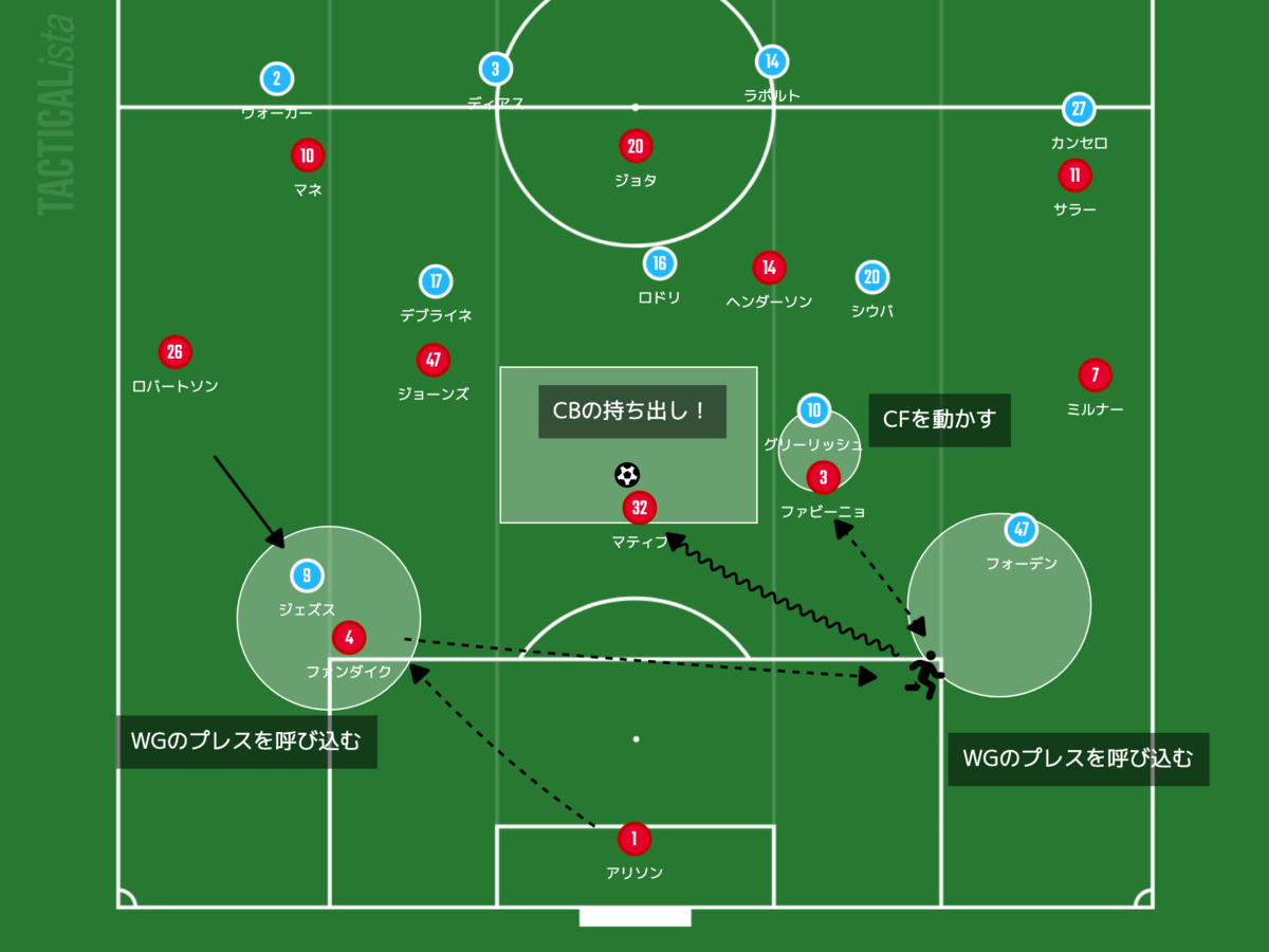 f:id:football-analyst:20211007081001p:plain