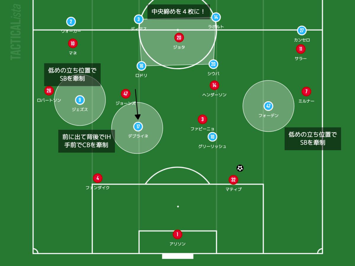 f:id:football-analyst:20211007082427p:plain