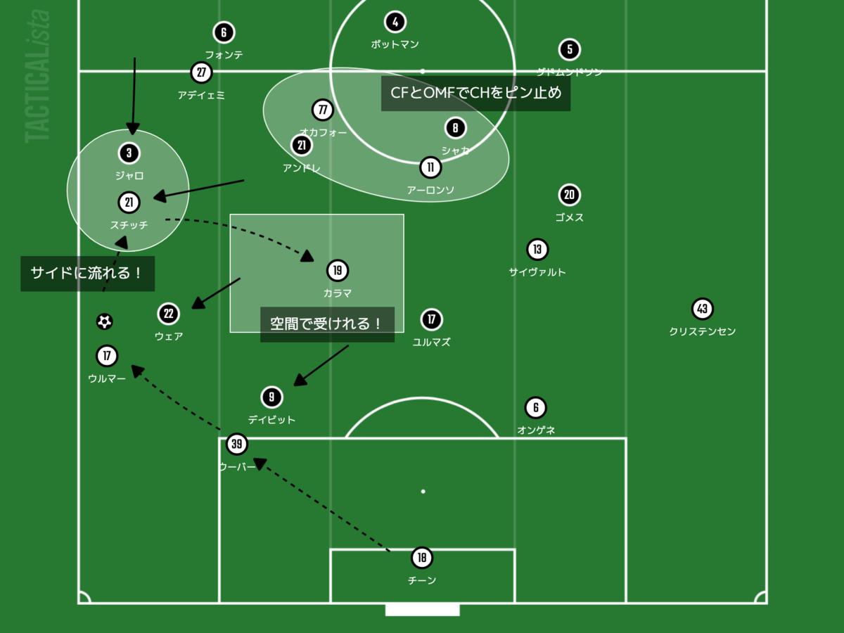 f:id:football-analyst:20211014100139p:plain