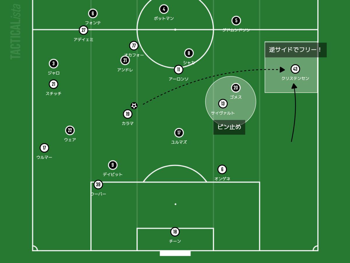 f:id:football-analyst:20211014101244p:plain