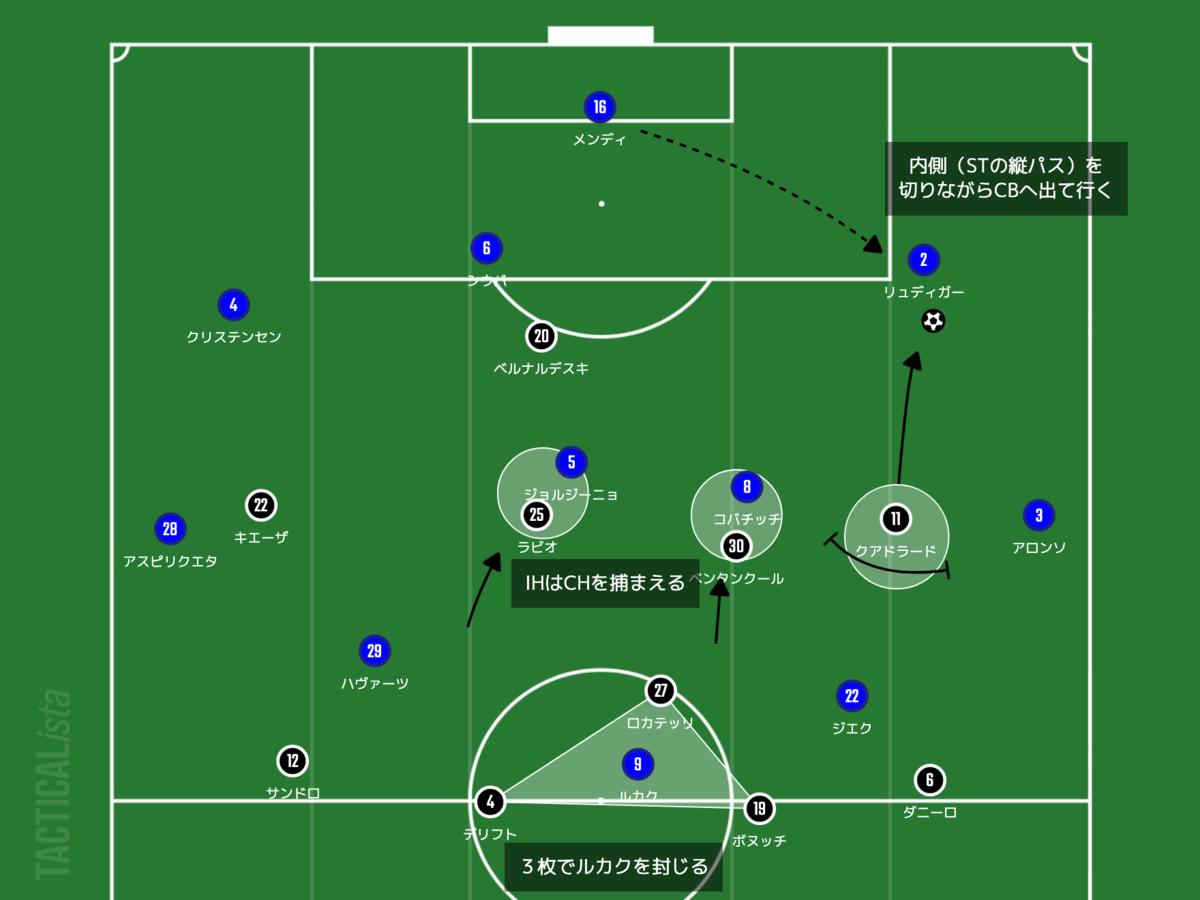 f:id:football-analyst:20211014183619p:plain