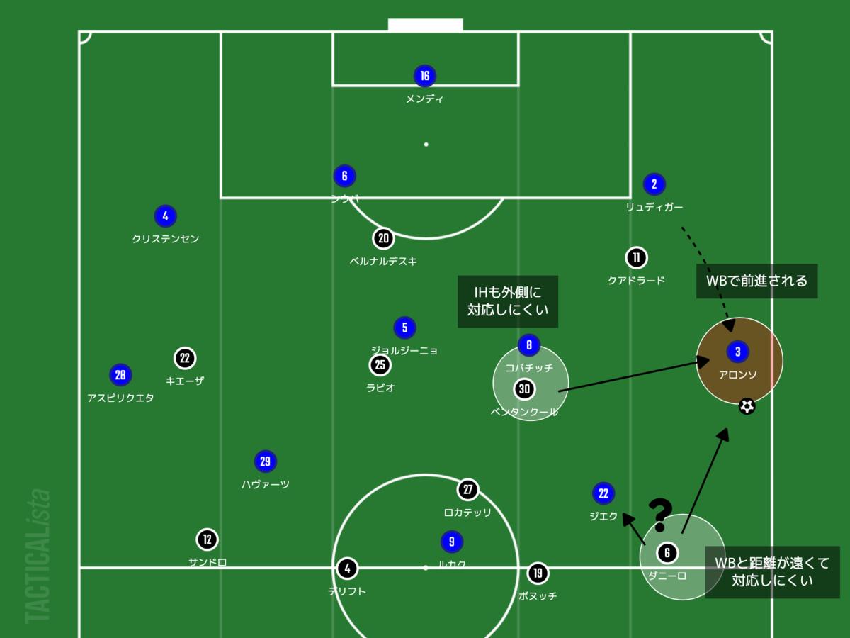 f:id:football-analyst:20211014184820p:plain
