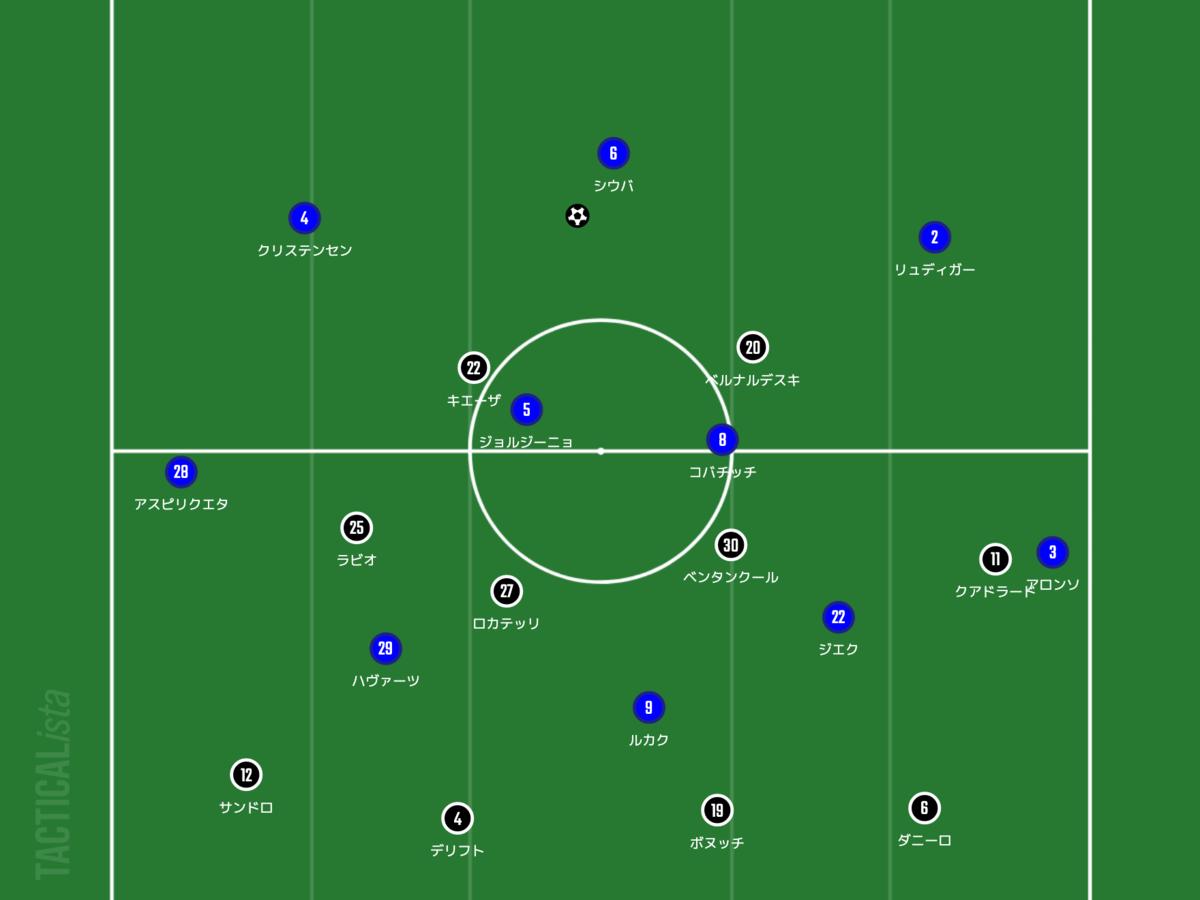 f:id:football-analyst:20211014192357p:plain