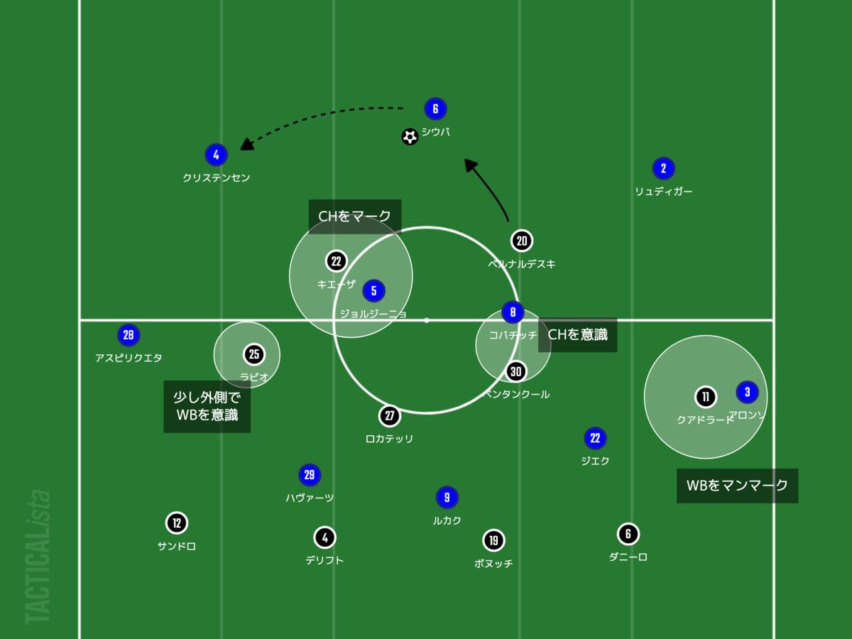 f:id:football-analyst:20211014192607p:plain