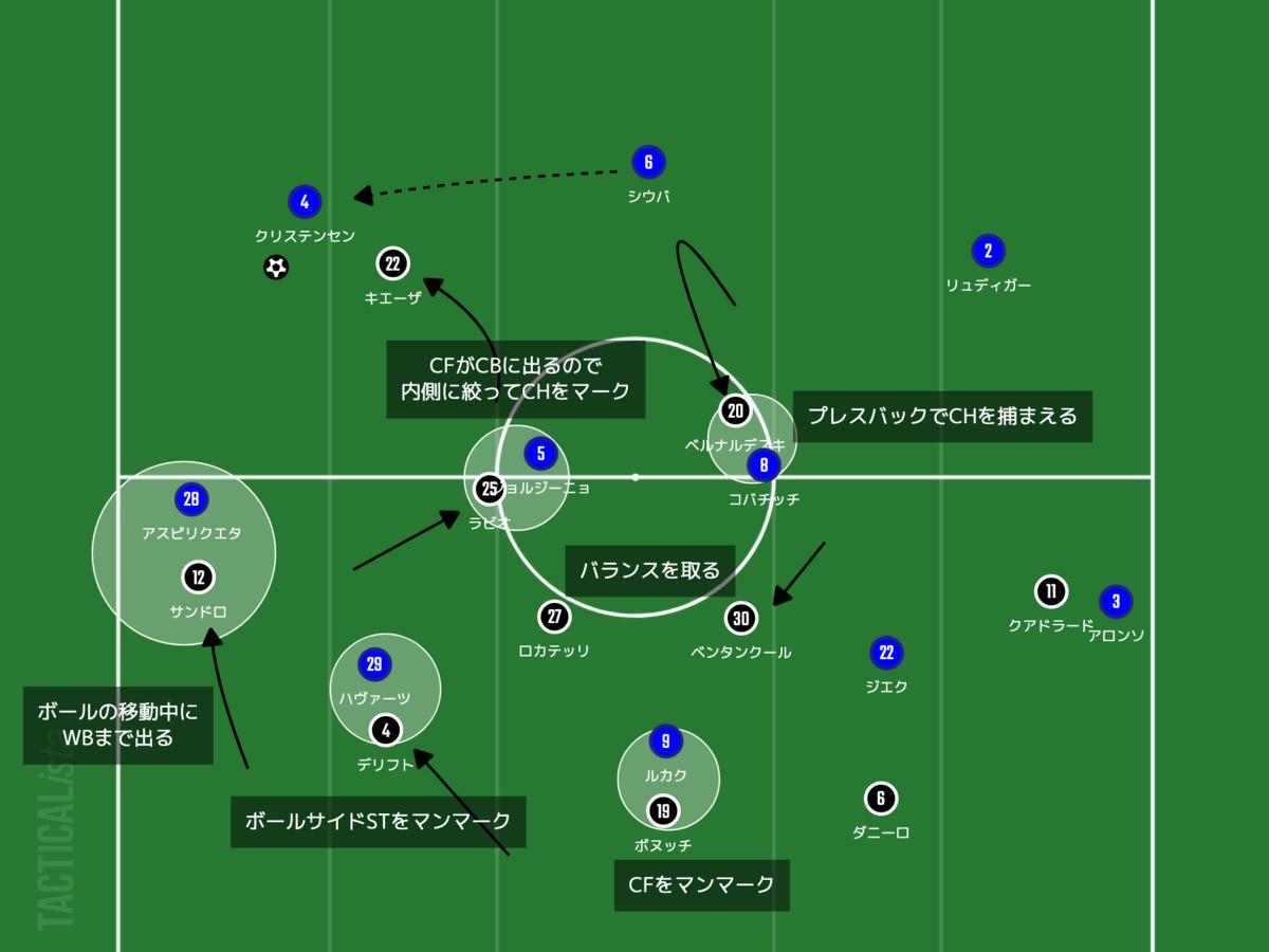 f:id:football-analyst:20211014193954p:plain