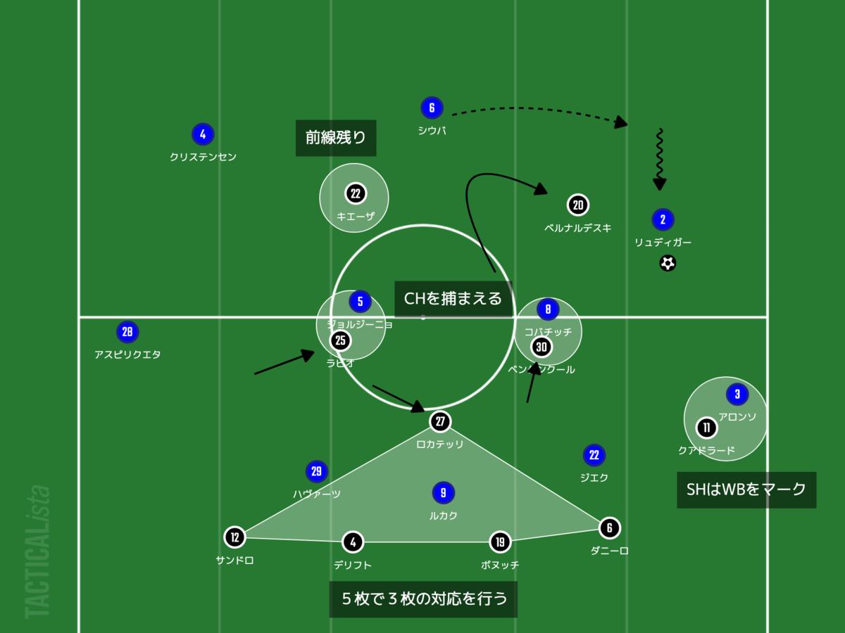 f:id:football-analyst:20211014201456p:plain