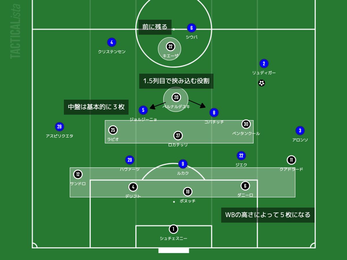 f:id:football-analyst:20211014204552p:plain