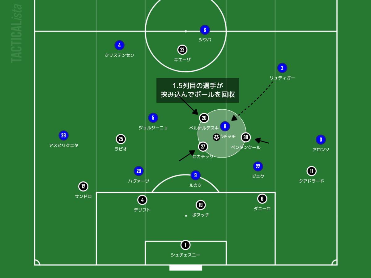 f:id:football-analyst:20211014210029p:plain