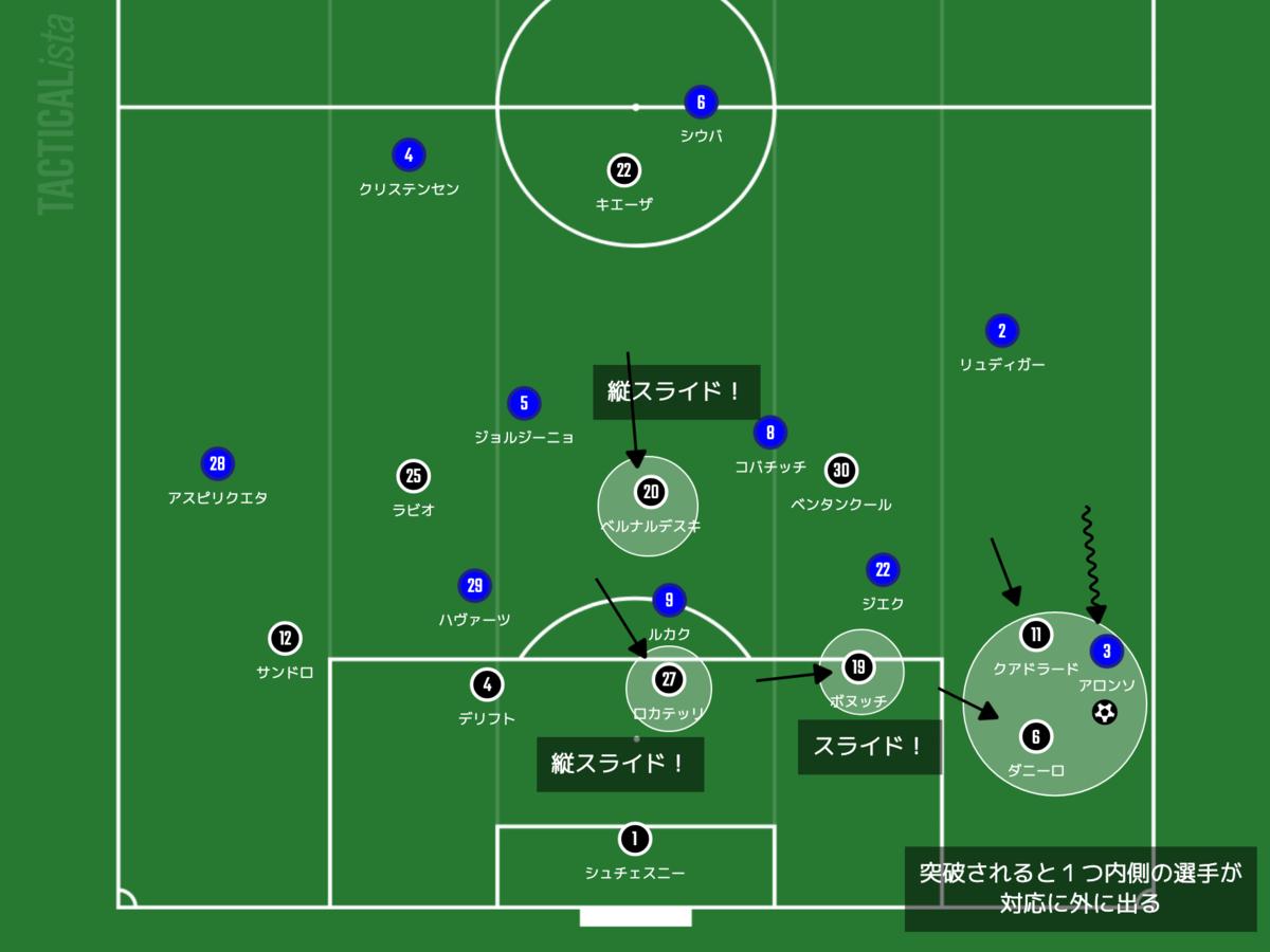 f:id:football-analyst:20211014211126p:plain