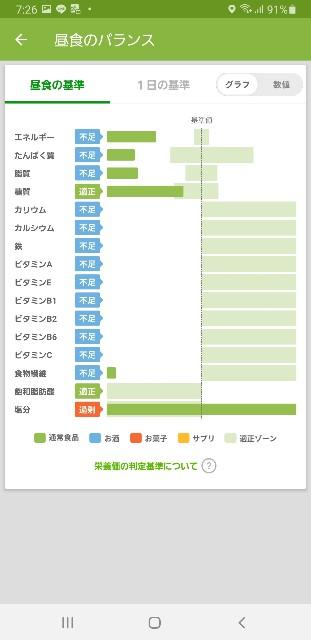 f:id:fopyokoyama:20210525072709j:image