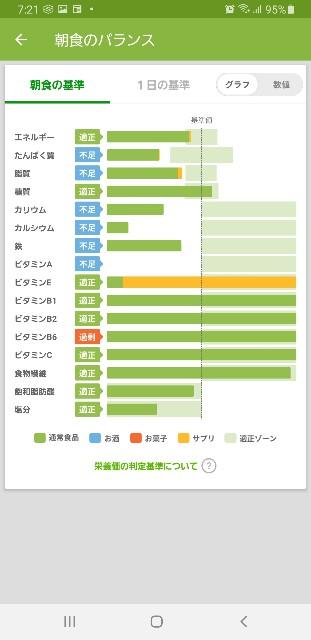 f:id:fopyokoyama:20211020072141j:image