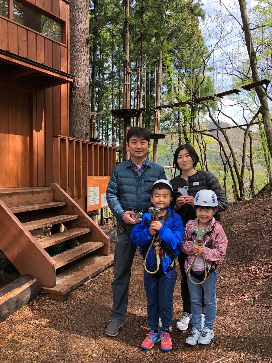 f:id:forest-adventure-ueno:20190501171222j:plain