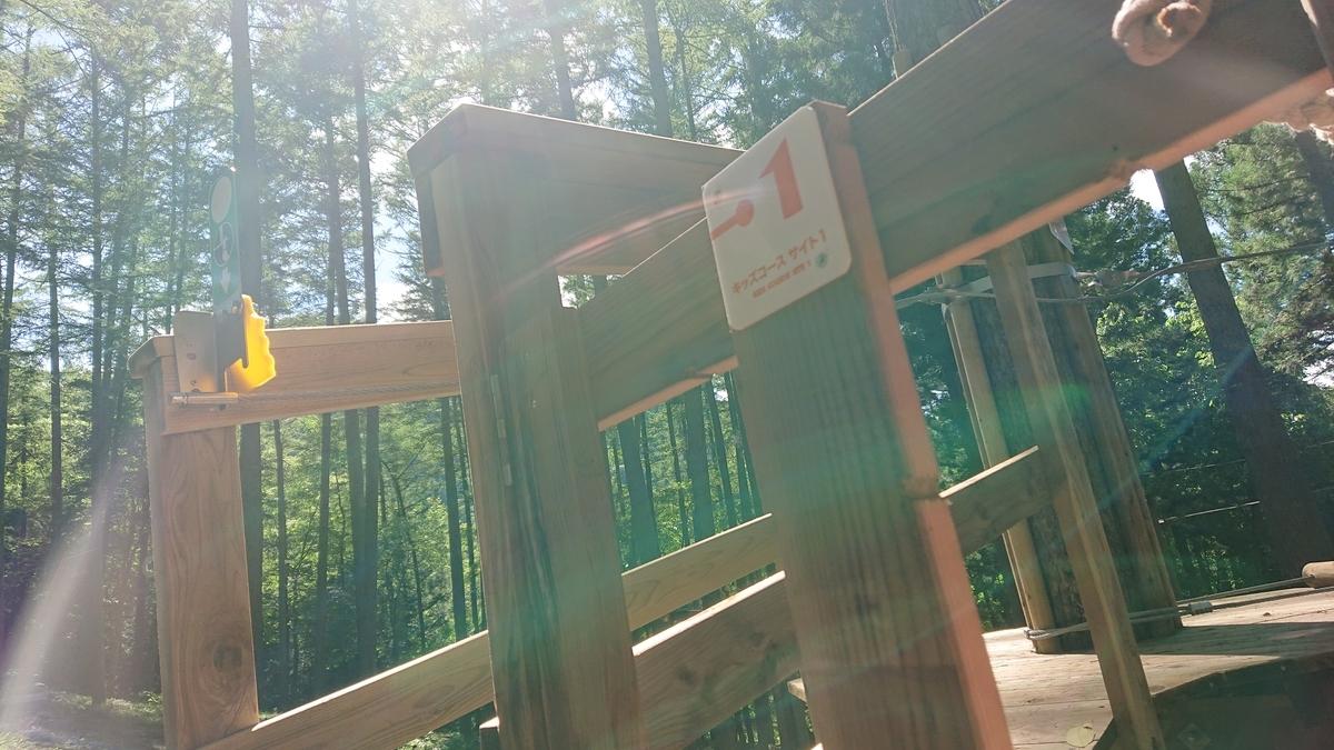 f:id:forest-adventure-ueno:20200712144016j:plain