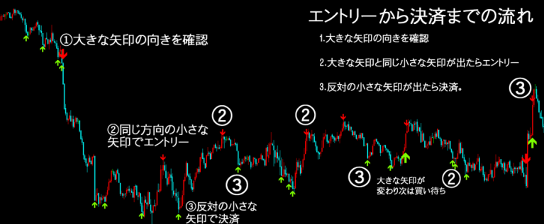 f:id:forex-review:20190522211550p:plain