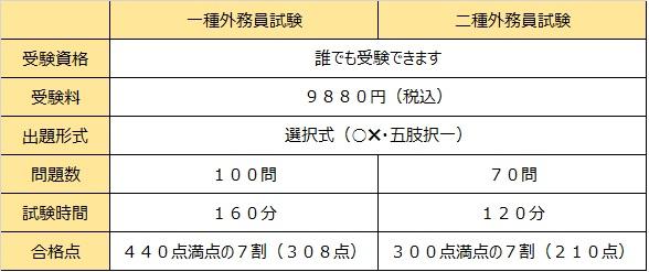 f:id:formosa1:20210225003054j:plain