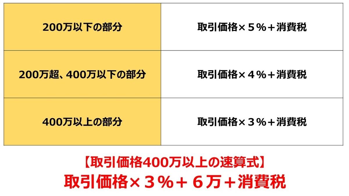 f:id:formosa1:20210421200707j:plain