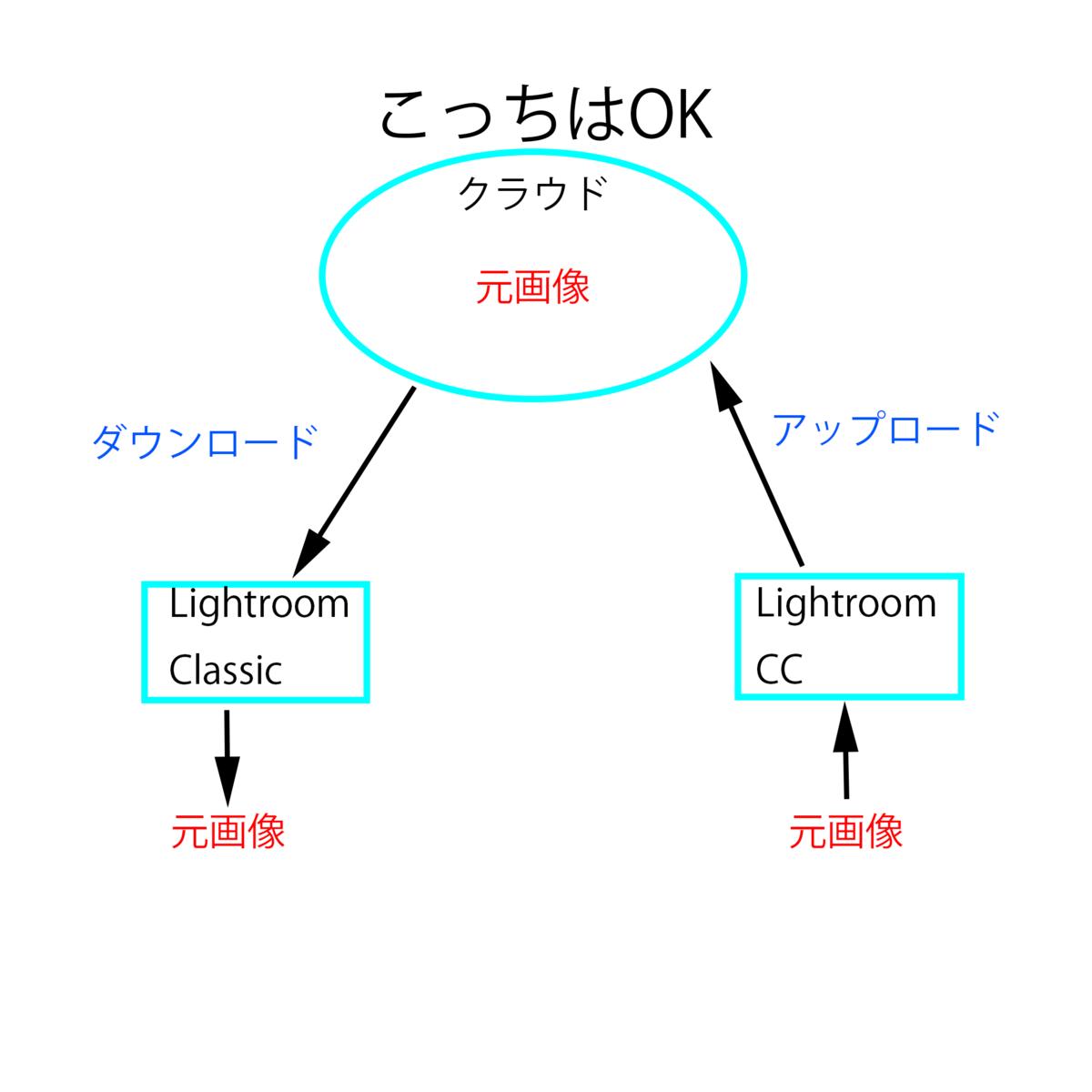 f:id:fornax:20200726232926p:plain