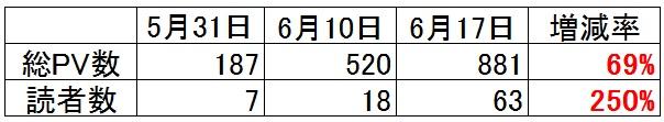 f:id:fortunate-seeds:20180617013000j:plain