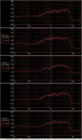 周波数特性比較