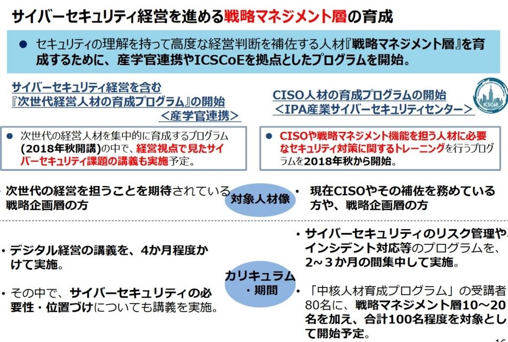 f:id:foxcafelate:20180601194416j:plain