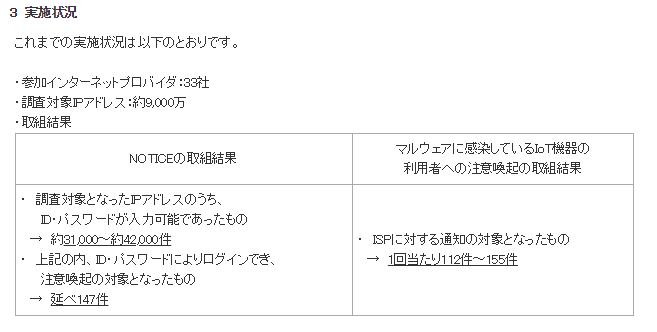 f:id:foxcafelate:20190629154724p:plain