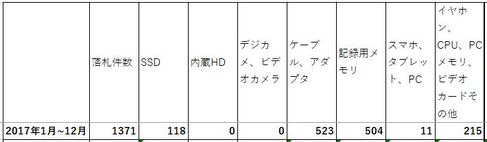 f:id:foxcafelate:20191219211158p:plain