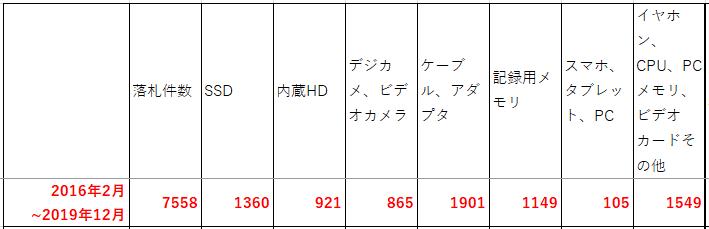 f:id:foxcafelate:20200328105203p:plain