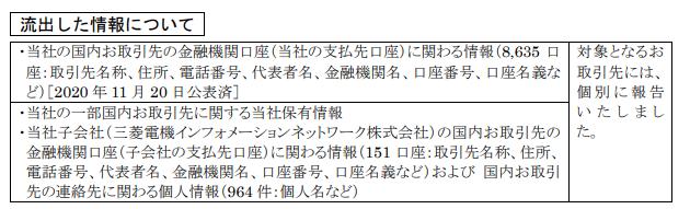 f:id:foxcafelate:20210331043040p:plain