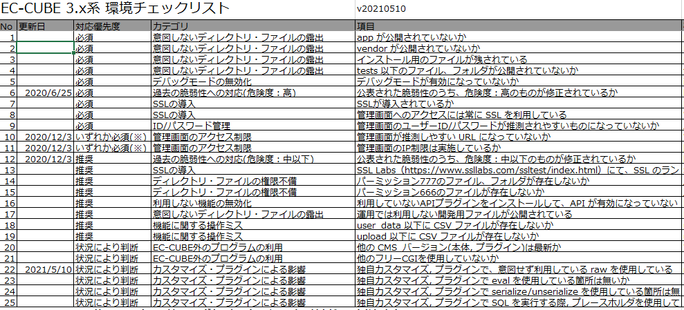 f:id:foxcafelate:20210515055914p:plain