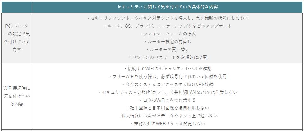f:id:foxcafelate:20210902100830p:plain