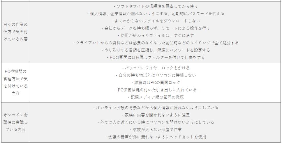 f:id:foxcafelate:20210902101156p:plain