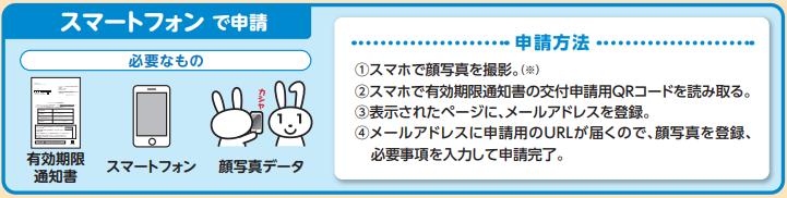 マイナンバーカード更新(スマホ)