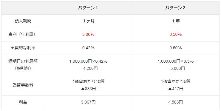 f:id:fp-investor-info:20211001201844p:plain