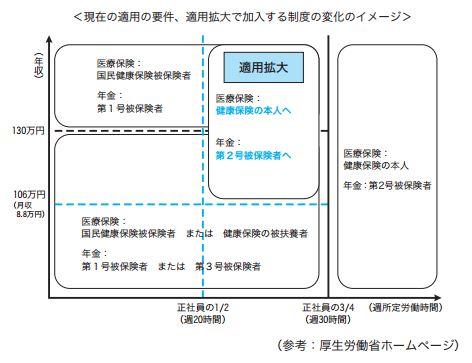 f:id:fp-office-kaientai:20160322092321j:plain