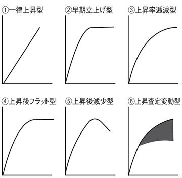 f:id:fp-office-kaientai:20161128012034j:plain